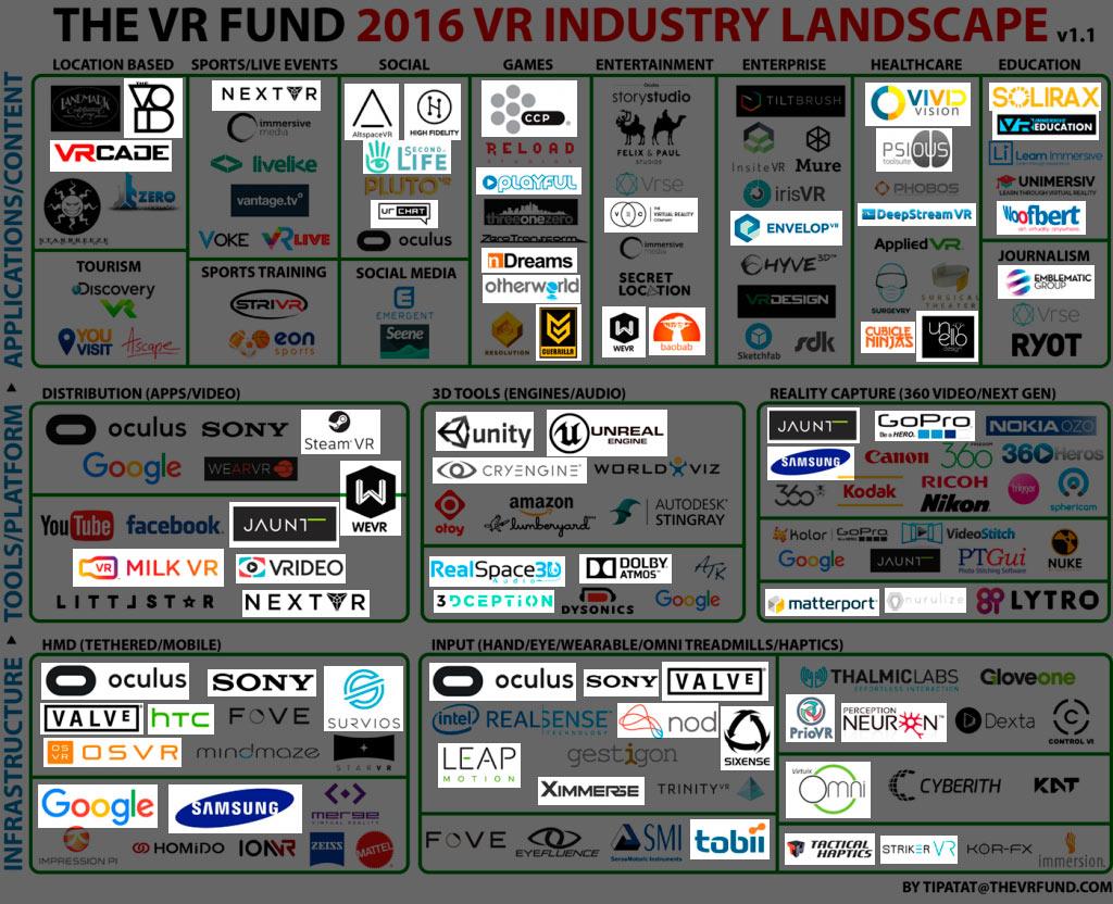 vr-fund-landscape-voices-of-vr