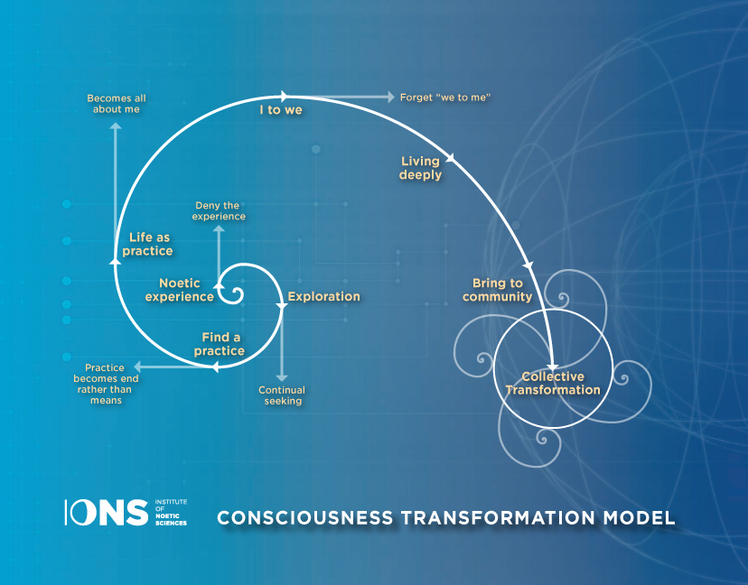 ions-consciousness-transformation