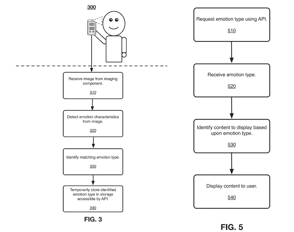 FB-emotion-detection-and-content-delivery