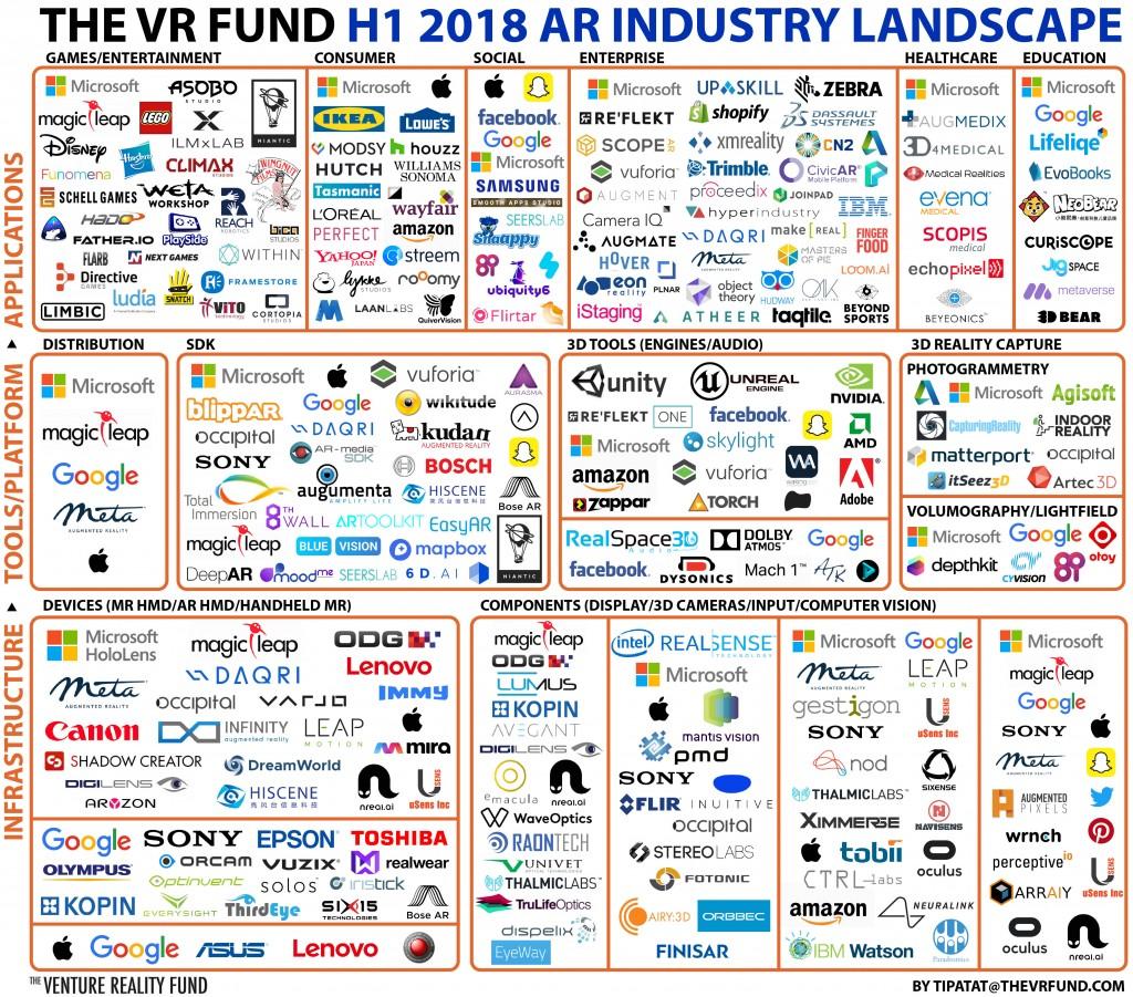 thevrfund_ar_industry_h1_2018
