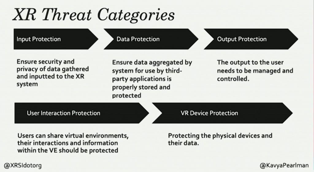 xr-threat-categories