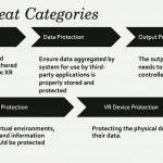 xr-threat-categories