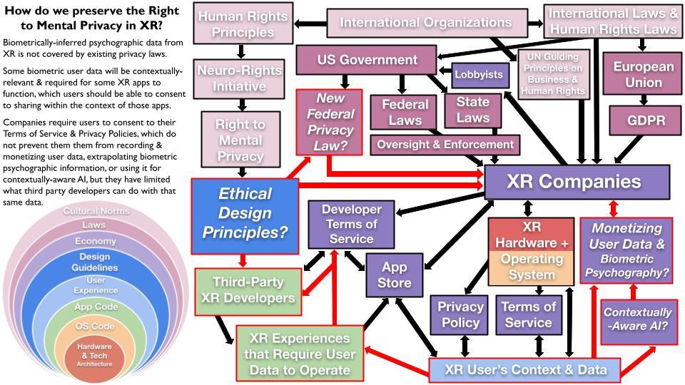 Preserving-Mental-Privacy.jpg