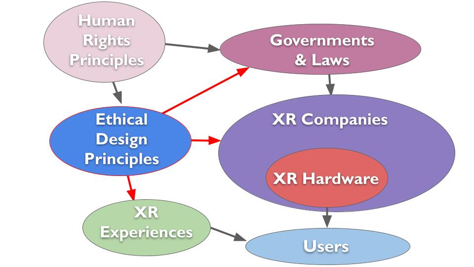 ecosystem-visualization