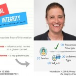 Contextual-Integrity-Nissenbaum
