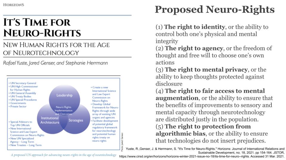 Neuro-Rights