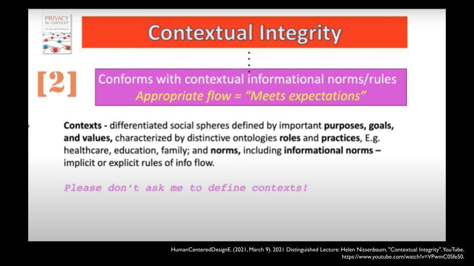 contextual-integrity-context