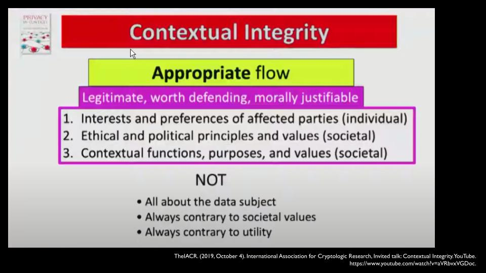 contextual-integrity-justifiability