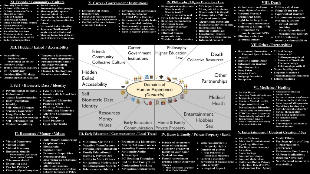 ethics-contexts