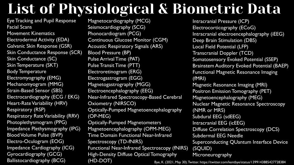 physiological-and-biometric-data